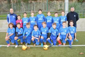Ecole de foot Croisés de Bayonne